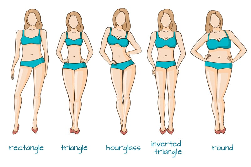 Dress for your body type shape
