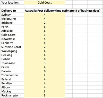 Shipping times excel sheet